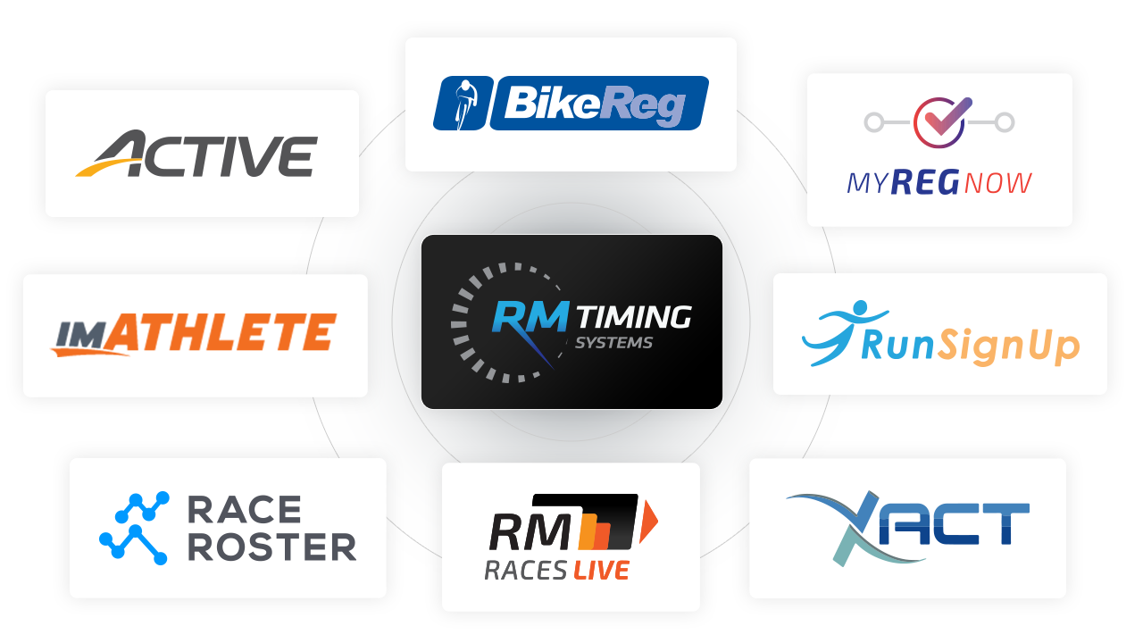 RM Timing Systems Support Event Results and Registration Providers